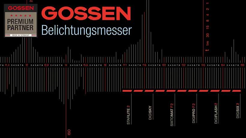 Gossen Belichtungsmesser Made in Germany