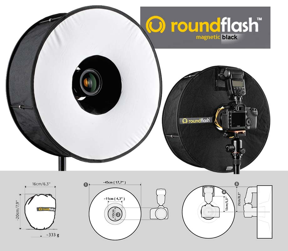 Roundflash Ring Diffusor